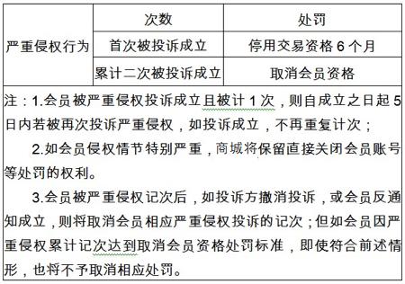 知识产权规则.png